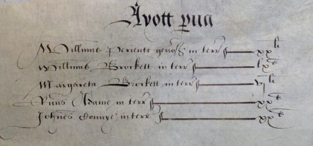 Tax return William and Margaret Brockett Ayott Parva Hertfordshire1567