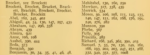 Vital Records of New Haven pt2 Index p1097