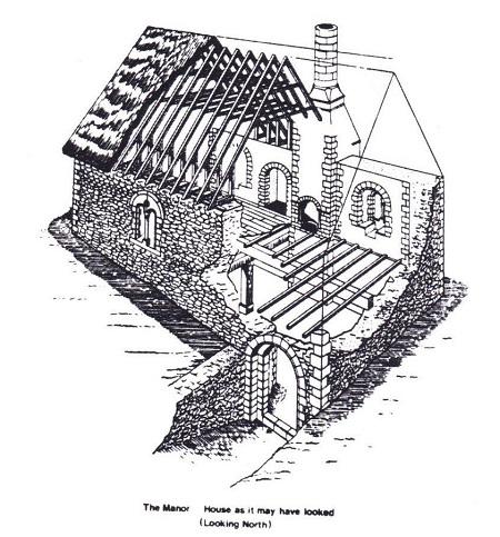 Wharram Percy manor